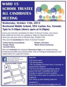 Ward 15 candidates